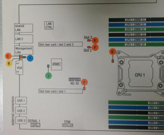 Fujitsu Siemens Windows Xp Home Edition Sp Iso