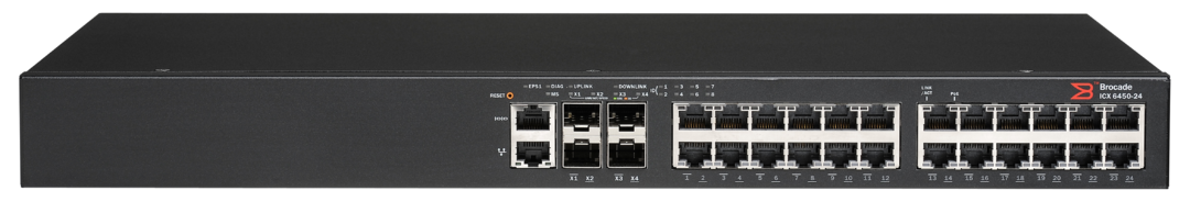 Configuring Brocade ICX-Series Ethernet Switches - AN!Wiki